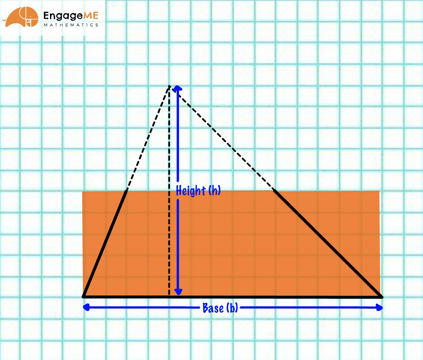 Acute Triangle Area